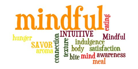 mindful-eating-wordcloud
